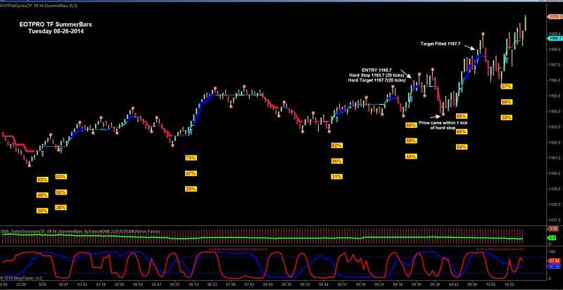 TF 1 Trade a Day 08-26-2014