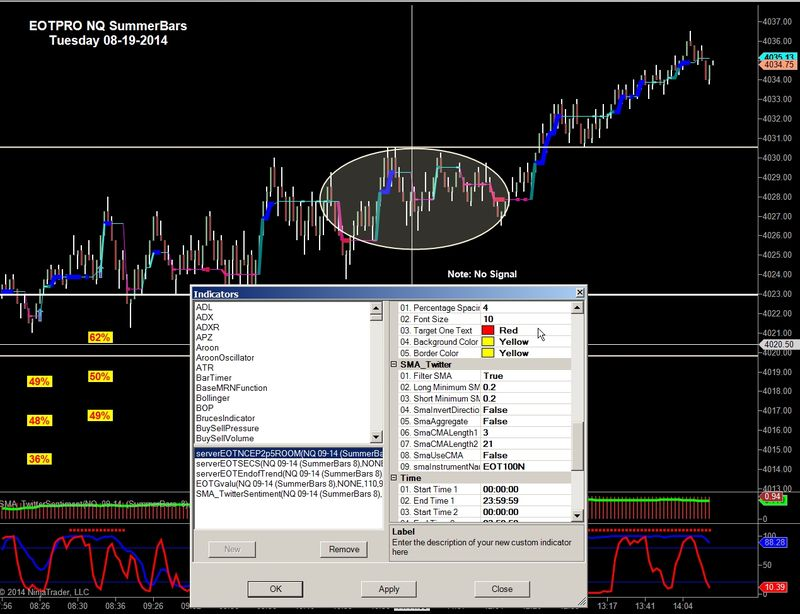 NQ 1 Trade a Day Shelly 08192014 B