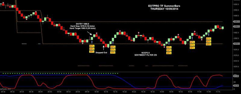 TF 1 Trade a day 10092014