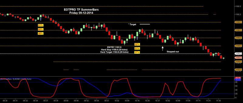 TF 1 trade a day 09122014