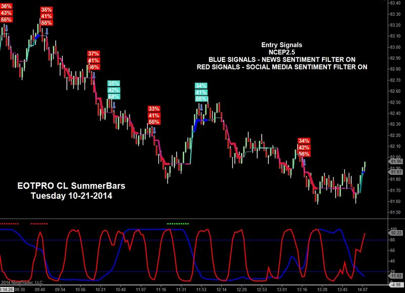 CL NCEP2.5 WITH SENTIMENT