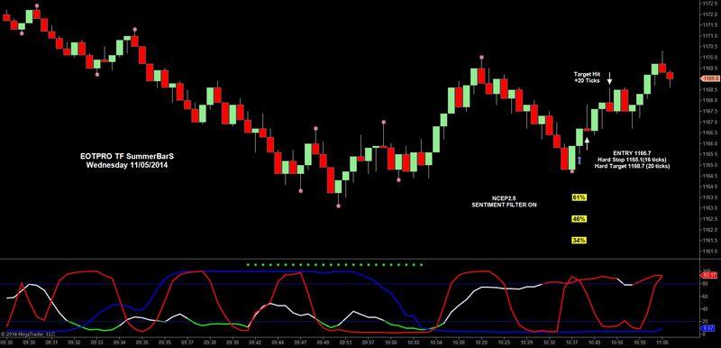 TF 1 Trade a Day 11052014