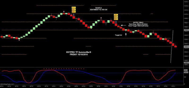 TF 1 Trade a day 10102014