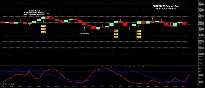TF 1 Trade a day 10062014