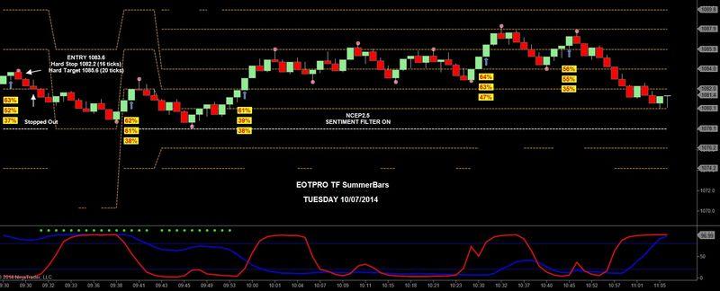 TF 1 Trade a day 10072014