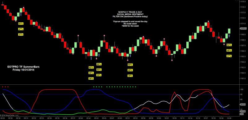 TF 1 Trade a day 10312014